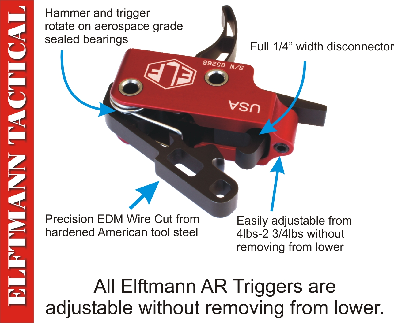ELF 3-Gun Trigger - Drop In AR15 Trigger System - Gun Point